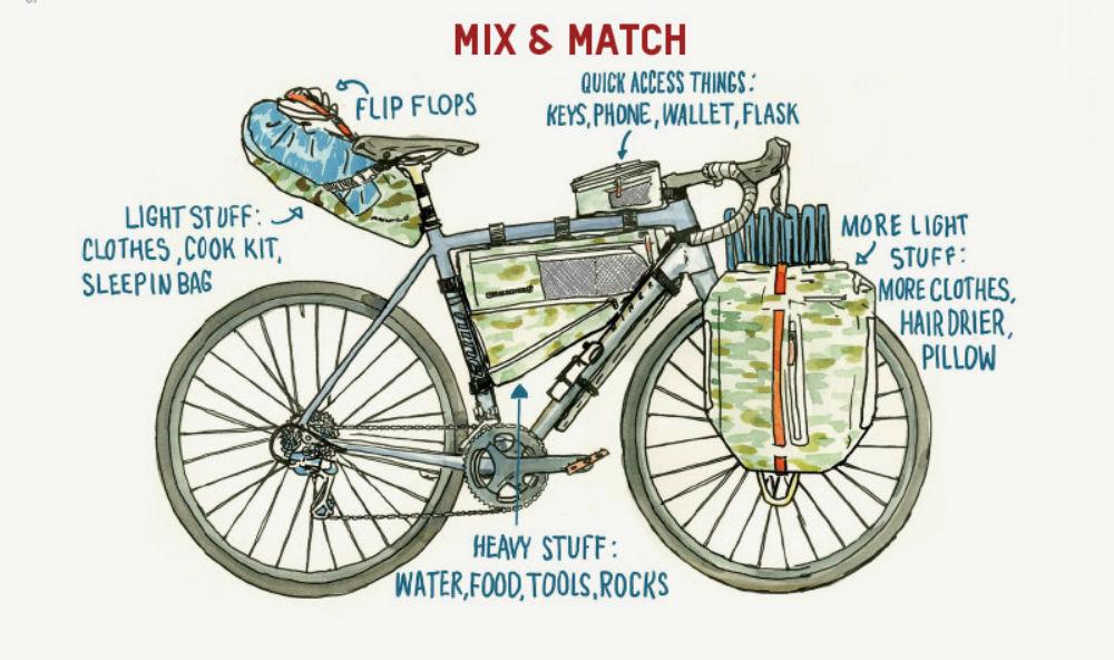bikepacking-mix-n-match