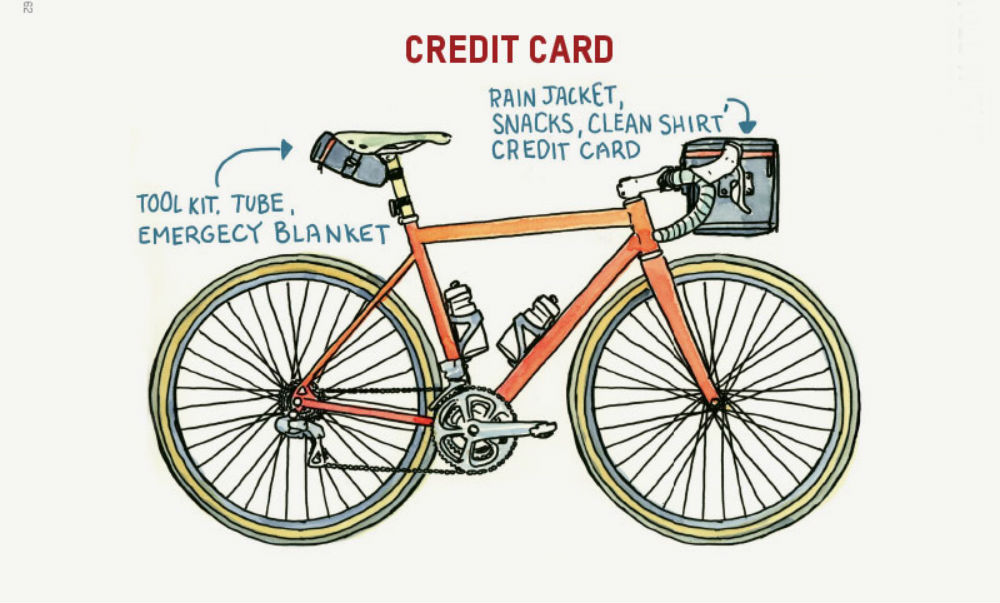 credit-card-bike-trip
